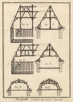 Плотницкие работы. Двускатные крыши и мансарды (Ивердонская энциклопедия. Том III. Швейцария, 1776 год)