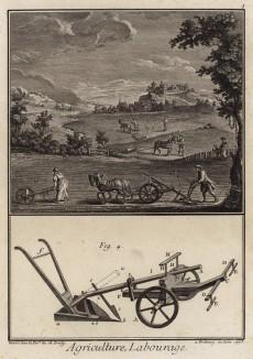 Земледелие. Хлебопашество. (Ивердонская энциклопедия. Том I. Швейцария, 1775 год)