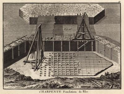 Плотницкие работы. Возведение опоры моста (Ивердонская энциклопедия. Том III. Швейцария, 1776 год)