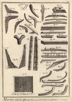 Морской флот. Рисунки различных частей, которые являются подпорками в конструкции кораблей. (Ивердонская энциклопедия. Том VII. Швейцария, 1778 год)