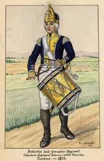 1803 г. Барабанщик лейб-гренадерского полка Великого герцогства Баден. Коллекция Роберта фон Арнольди. Германия, 1911-29