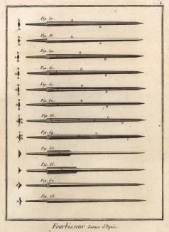 Полировщик. Клинки шпаг (Ивердонская энциклопедия. Том V. Швейцария, 1777 год)