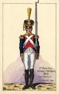 1807 г. Солдат 1-го батальона колониальных стрелков французской армии. Коллекция Роберта фон Арнольди. Германия. 1911-28 гг.