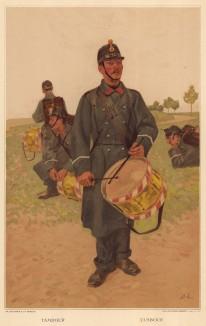 Барабанщик швейцарской пехоты в зимней форме одежды (из альбома хромолитографий L' Armée Suisse... Цюрих. 1894 год)
