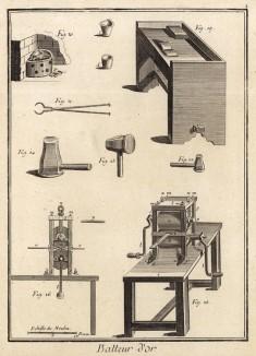 Профессия. Производство листового золота. Инструменты золотобоя. (Ивердонская энциклопедия. Том II. Швейцария, 1775 год)
