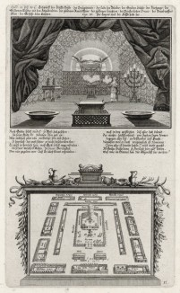 1. Приношение жертв Богу от сынов израильских 2. Расположение лагеря Моисея и Аарона (из Biblisches Engel- und Kunstwerk -- шедевра германского барокко. Гравировал неподражаемый Иоганн Ульрих Краусс в Аугсбурге в 1700 году)
