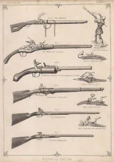 Кратчайшая история ружей и затворов с XV до середины XIX века. The Book of Field Sports and Library of Veterinary Knowledge. Лондон, 1864