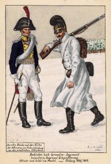 1806-07 гг. Офицер и солдат лейб-гренадерского полка Великого герцогства Баден в зимней форме одежды. Коллекция Роберта фон Арнольди. Германия, 1911-29