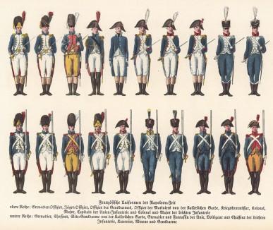 Французская пехота наполеоновской эпохи (из популярной в нацистской Германии работы Мартина Лезиуса Das Ehrenkleid des Soldaten... Берлин. 1936 год)