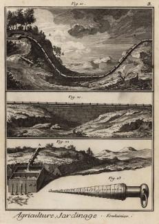 Садоводство, водопровод. Водопровод из керамических труб. (Ивердонская энциклопедия. Том I. Швейцария, 1775 год)