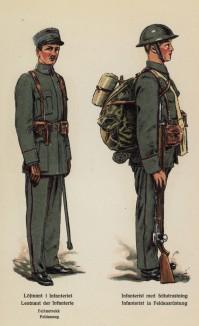 Пехотный лейтенант и рядовой норвежской пехоты в полевой форме при полной выкладке (лист 2 работы Den Norske haer. Organisasjon bevaebning, og uniformsbeskrivelse, изданной в Лейпциге в 1932 году)