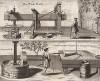 Винный пресс (вверху) и пресс для производства сидра. Лондон, 1744