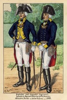 1803 г. Офицеры лейб-гренадерского полка Великого герцогства Баден. Коллекция Роберта фон Арнольди. Германия, 1911-29
