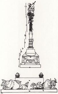 Проект памятника крестьянину (из Руководства к измерению при помощи циркуля и линейки плоскостей и обьёмов от Альбрехта Дюрера, посвящённого всем любителям искусства)