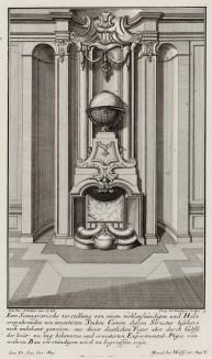 Камин с открытой решёткой. Johann Jacob Schueblers Beylag zur Ersten Ausgab seines vorhabenden Wercks. Нюрнберг, 1730