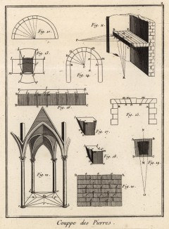 Каменные своды. Геометрия построения сводов (Ивердонская энциклопедия. Том III. Швейцария, 1776 год)