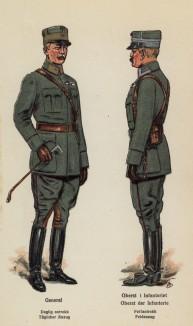 Генерал норвежской армии в повседневной форме одежды и пехотный полковник в полевой форме (лист 1 работы Den Norske haer. Organisasjon bevaebning, og uniformsbeskrivelse, изданной в Лейпциге в 1932 году)