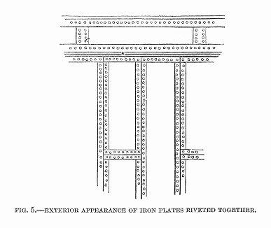 Клёпаные металлические пластины металлической тубы железнодорожного моста через реку Конвей в Уэльсе, построенного в 1848 году британским инженером Робертом Стивенсоном (1803 -- 1859) (The Illustrated London News №307 от 11/03/1848 г.)