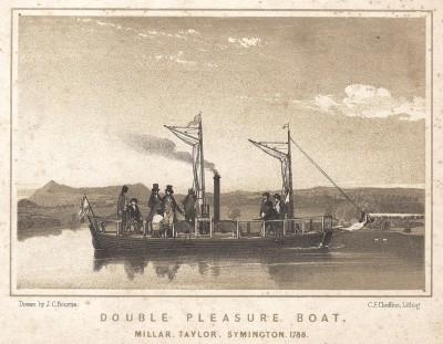 Первый английский пароход. Конструкторы Миллар, Тейлор, Симингтон. 1788 год.
