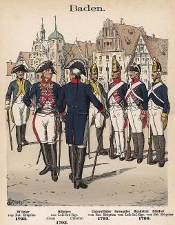 Униформа пехотных полков Великого герцогства Баден в 1793 г. Uniformenkunde Рихарда Кнотеля, л.49. Ратенау (Германия), 1890