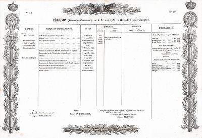 Послужной список маршала Периньона. Galerie des Marechaux de France par Ch. Gavard, Париж, 1839 год.