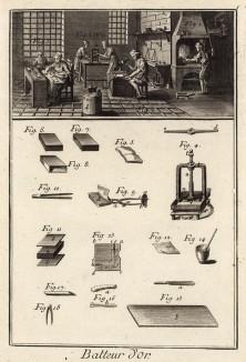 Профессия. Мастерская золотобоя. Инструменты для производства листового золота. (Ивердонская энциклопедия. Том II. Швейцария, 1775 год)