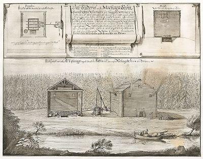 """Солеварня на реке Мшаге. """"Заметки о России, составленные Эриком Пальмквистом в 1674 году"""". Репринт 1898 года."""