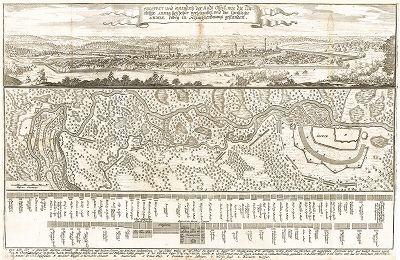 """Панорама  Осиека в Хорватии и план расположения войск в ходе взятия города австрийскими войсками в 1681 году. Лист из """"Theatrum Europaeum"""" Маттеуса Мериана, 1698 год."""
