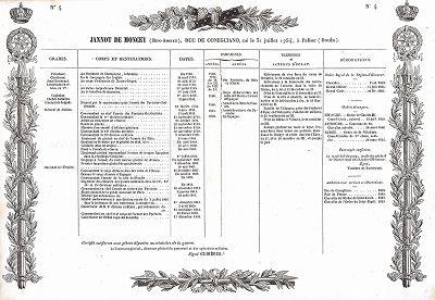 Послужной список маршала Монсея.  Galerie des Marechaux de France par Ch. Gavard, Париж, 1839 год.