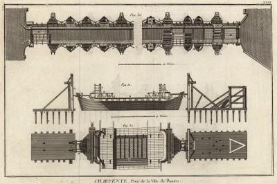 Плотнцикие работы. Руанский мост (Ивердонская энциклопедия. Том III. Швейцария, 1776 год)