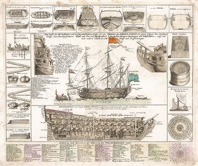 План боевого парусника в деталях, Нюрнберг, 1729.