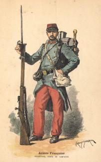 Солдат французской пехоты в полевой форме образца 1886 года (из альбома литографий Armée française et armée russe, изданного в Париже в 1888 году)