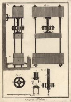 Табачная фабрика. Пресс (Ивердонская энциклопедия. Том X. Швейцария, 1780 год)