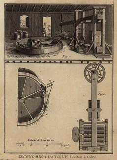 Сельское хозяйство. Производство сидра, а также устройство и некоторые детали кругового пресса. (Ивердонская энциклопедия. Том I. Швейцария, 1775 год)