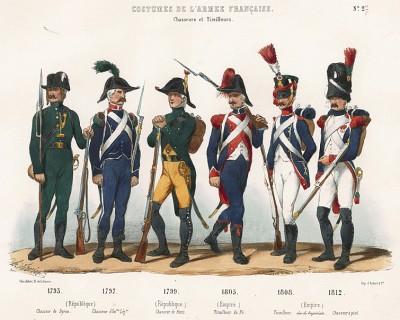 Униформа французской лёгкой пехоты (егеря и тиральеры) с 1793 по 1812 гг. Costumes de l'armée française depuis Louis XIV, jusqu'à nos jours, л.27. Париж, 1841
