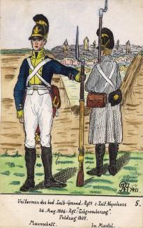 1806-07 гг. Солдаты лейб-гренадерского полка Великого герцогства Баден. Коллекция Роберта фон Арнольди. Германия, 1911-29