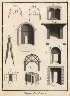 Каменные своды. Строение сводов и их разновидности (Ивердонская энциклопедия. Том III. Швейцария, 1776 год)