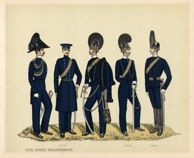 Мундиры шведской королевской артиллерии в 1816--1888 гг. (полк Wendes (шв.))