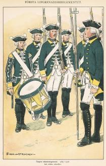 Гренадеры шведского пехотного полка Östgöta в униформе образца 1765-78 гг. Svenska arméns munderingar 1680-1905. Стокгольм, 1911