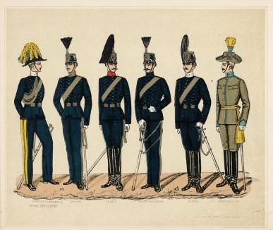 Мундиры артиллерийских полков шведской армии (полк Norrland, полк Gotland, полк 2-й Gota, полк Boden Karlsborg (шв.), полк 2-й Svea, полк позиционной артиллерии)