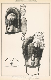 Головные уборы (кепи) шведской пехоты конца XVIII века. Svenska arméns munderingar 1680-1905. Стокгольм, 1911