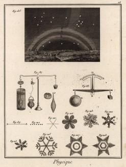 Физика. Весы, северное сияние, манометр (Ивердонская энциклопедия. Том IX. Швейцария, 1779 год)