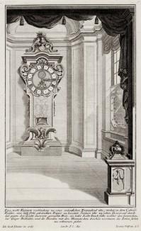 Часы кабинетные и часы солнечные, отображающие время на окне. Johann Jacob Schueblers Beylag zur Ersten Ausgab seines vorhabenden Wercks. Нюрнберг, 1730