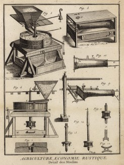 Элементы и механизмы конструкции мельниц. (Ивердонская энциклопедия. Том I. Швейцария, 1775 год)