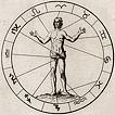 Том XI. Premier des superstitions